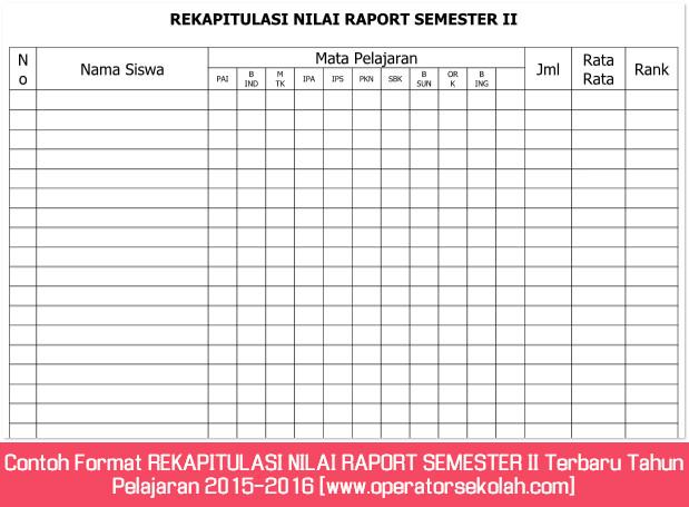 Contoh Format REKAPITULASI NILAI RAPORT SEMESTER II Terbaru Tahun Pelajaran 2015-2016 [www.operatorsekolah.com]
