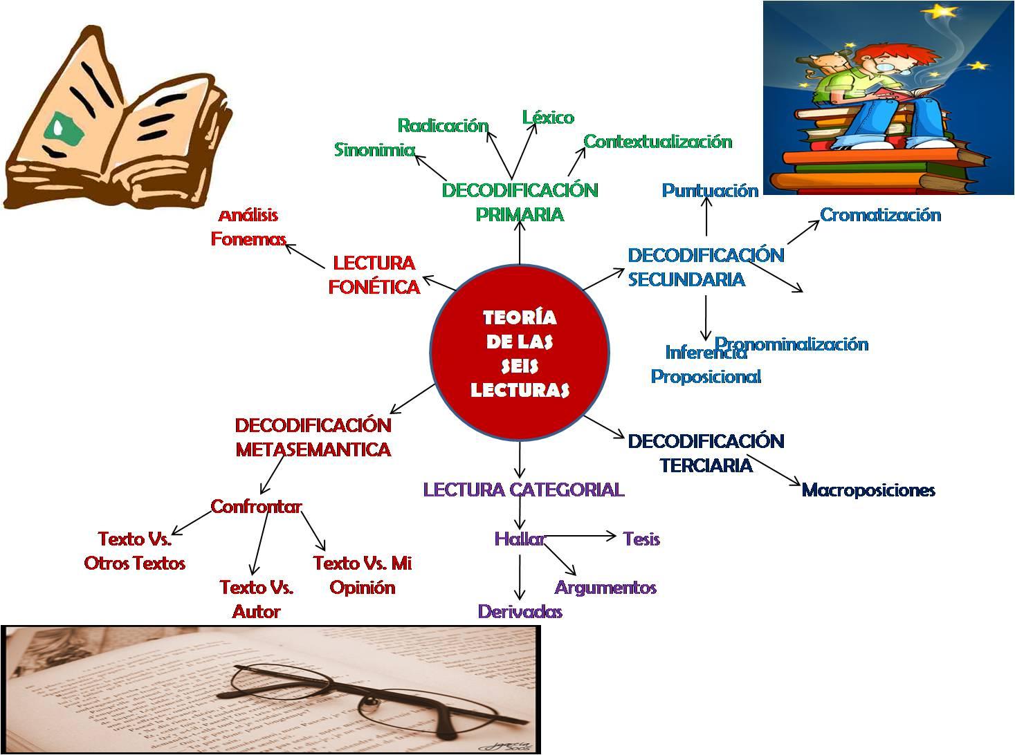 Comunicacion Social - Periodismo UT