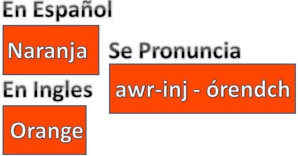 Como se dice naranja en ingles y como se escribe naranja en ingles blog de tecnologia y noticias - Habitacion en ingles como se escribe ...