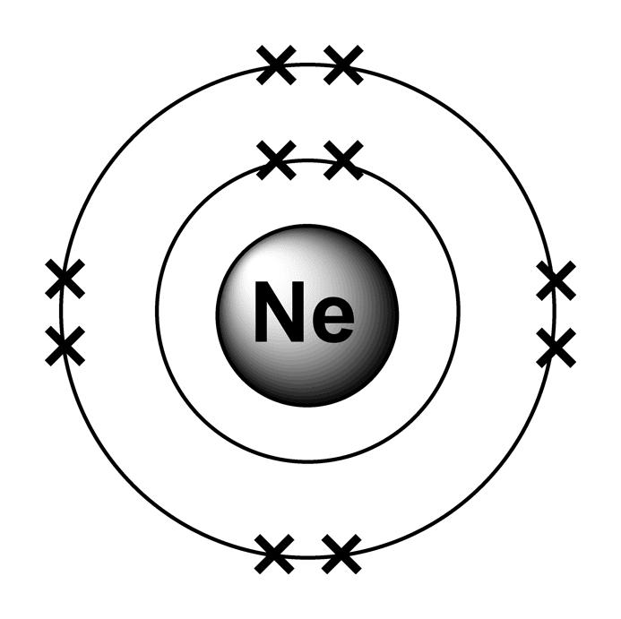 Archies Infinity Elements Neon