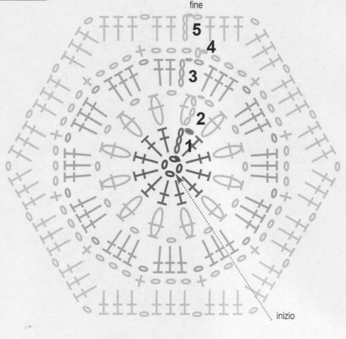 I miei lavori all 39 uncinetto piastrella esagonale schemi for 100 piastrelle all uncinetto