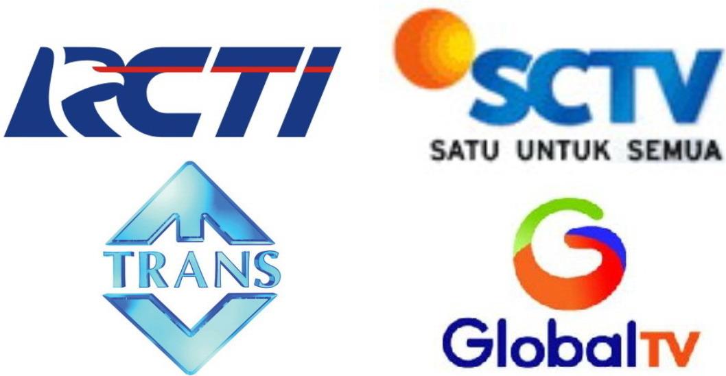 SCTV ONLINE 2011 - GUSBUD