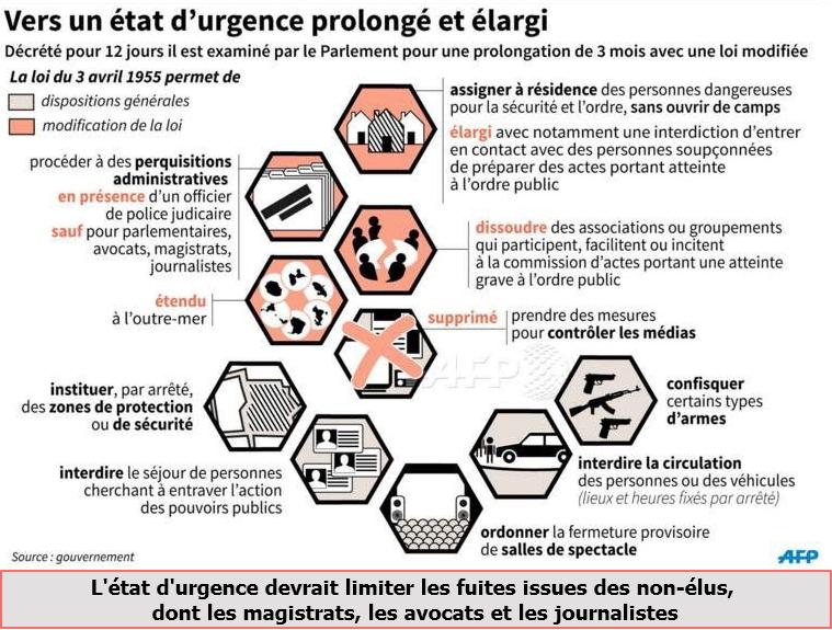 etat urgence prolongation