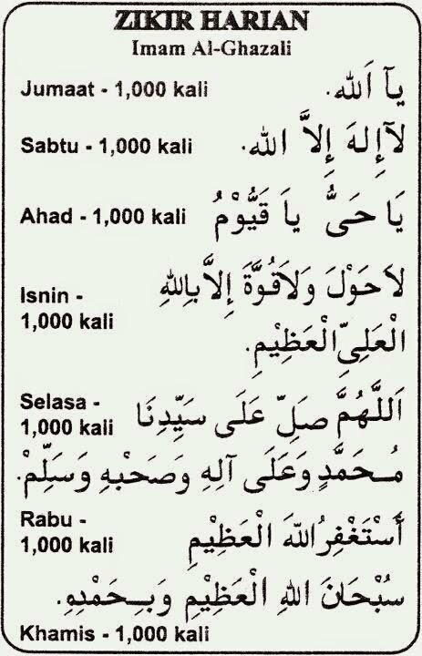 Amalan Zikir Harian Imam Al-Ghazali