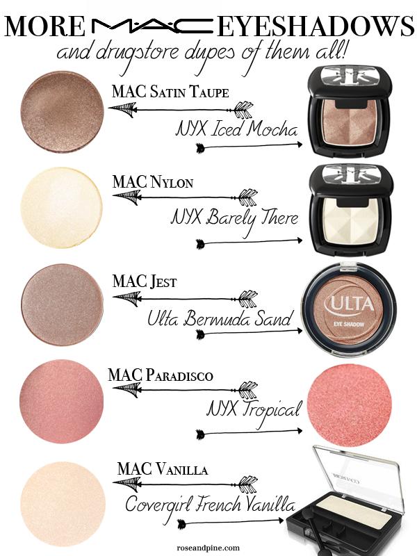 rose u0026 pine: Even More MAC Cosmetics Eyeshadows (and ...
