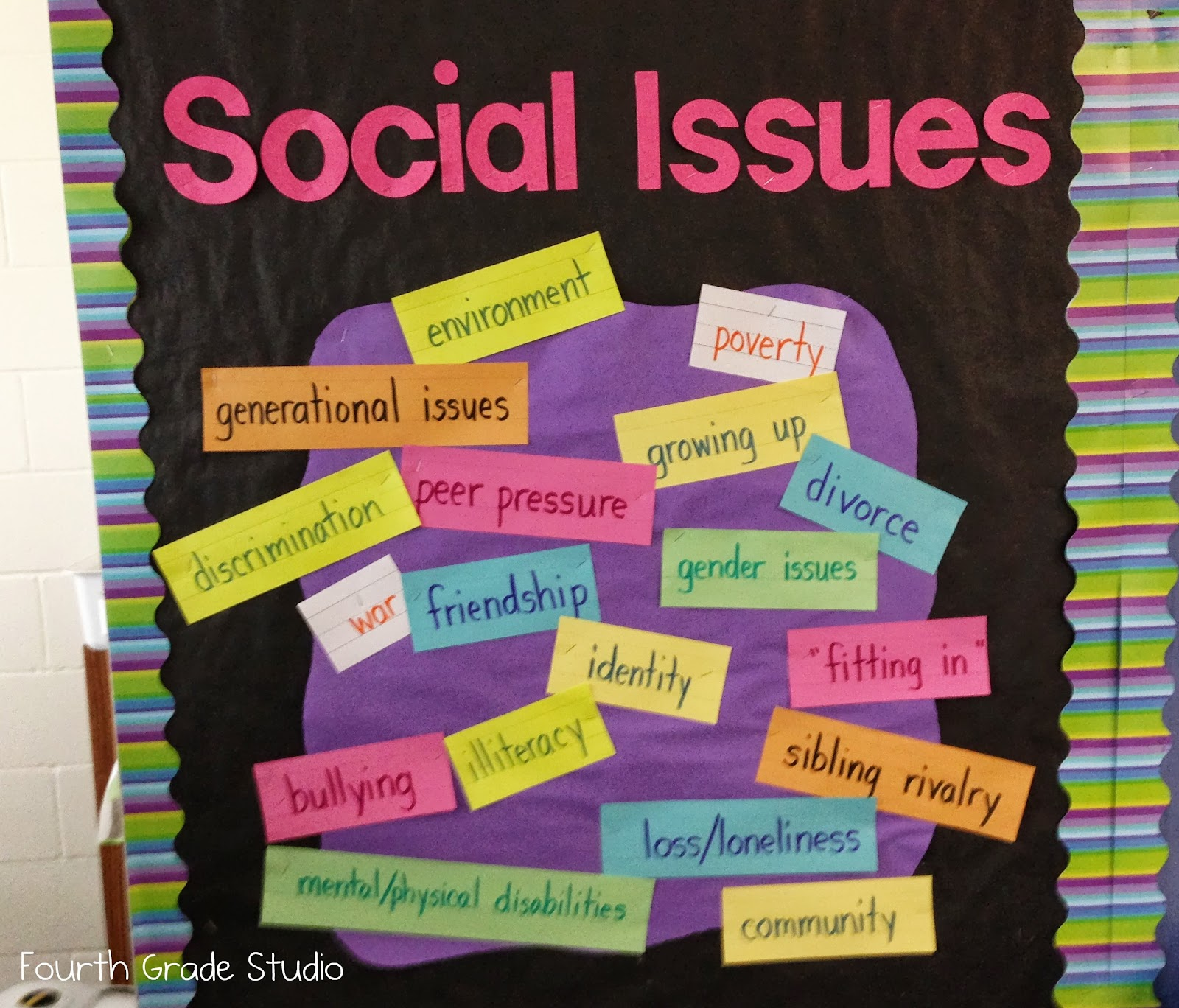 reading and responding social issues - Social Issue Essay Example