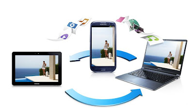 Samsung Galaxy S3 - All Share Play