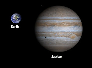 Distance Between Earth And Jupiter