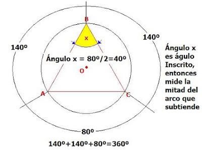 psu-matematicas: Desafío - Ángulos en la Circunferencia
