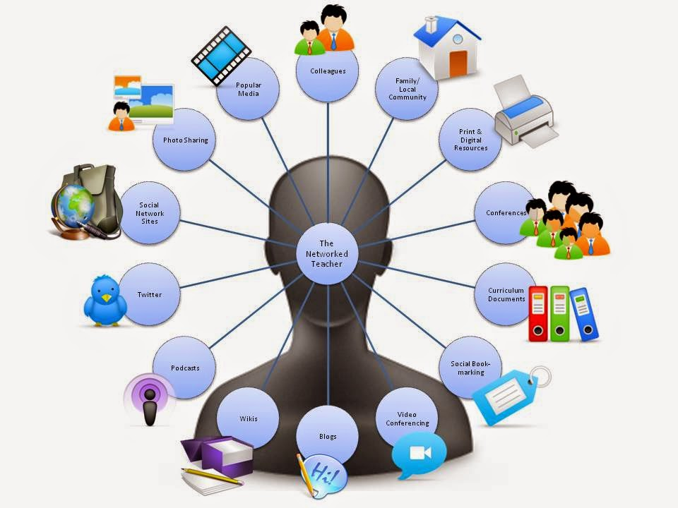 The networked teacher has many outlets for furthering education
