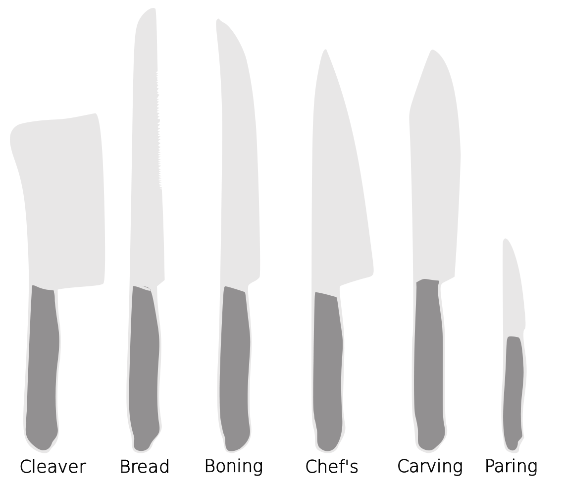 knife store april 2014 types of kitchen knives and where to apply them page 2