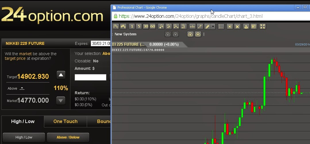 30 second binary options trading