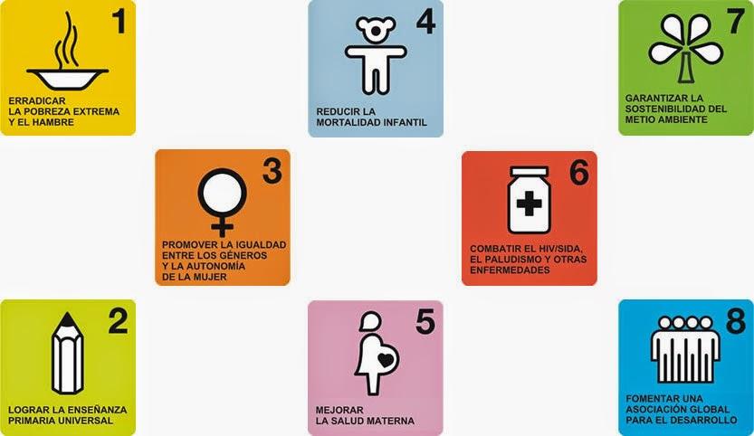 Aprendamos de responsabilidad social informe sobre los for Entradas 4 milenio