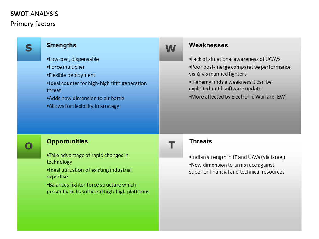 swot analysis for classic airline