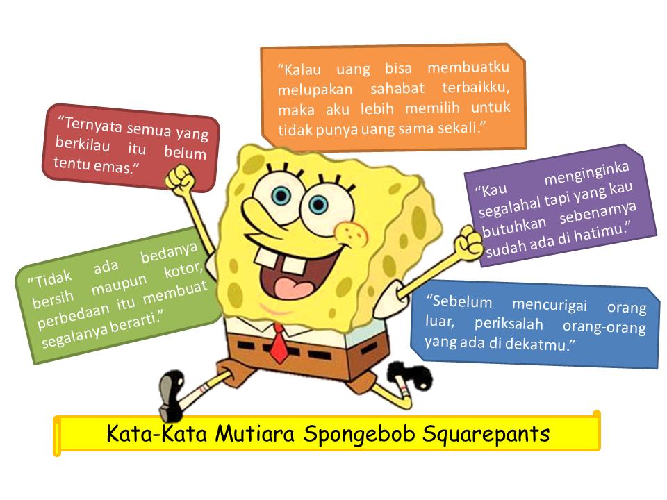 Kata-kata Mutiara Spongebob