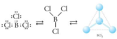 Bentuk molekul BCl3 berupa segitiga datar