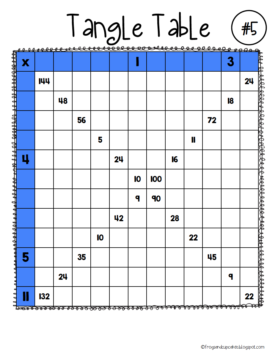 Tales of frogs and cupcakes tangle tables multiplication fun these little tables are fun fun fun like adult fun too i would love to have a book of these if you enjoy sudoku you will enjoy this game gamestrikefo Images