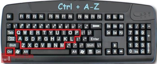 Fungsi Tombol Shortcut/Kombinasi Ctrl + (A-Z) Lengkap - TutorialCaraKomputer.com