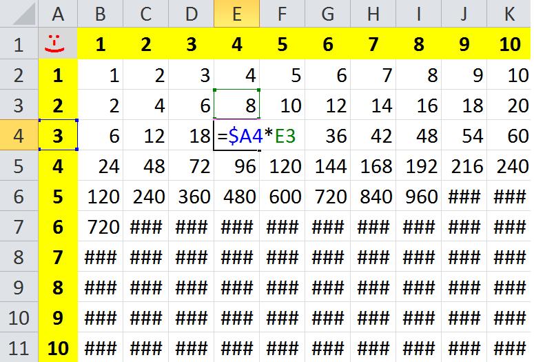 Excel - 1x1 Zweiter Schritt - absolute Spaltenadresse