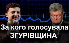 Результати 2 туру виборів Президента України: Згурівський район (ІНФОГРАФІКА)
