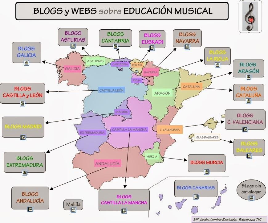 BLOGS Y WEBS SOBRE MÚSICA