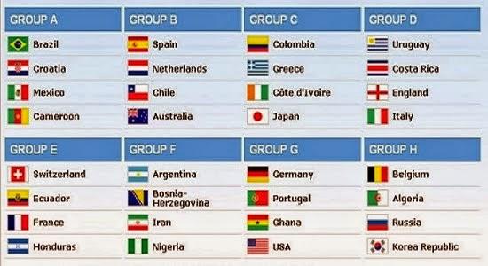 Pembagian Grup Piala Dunia 2014 Brazil