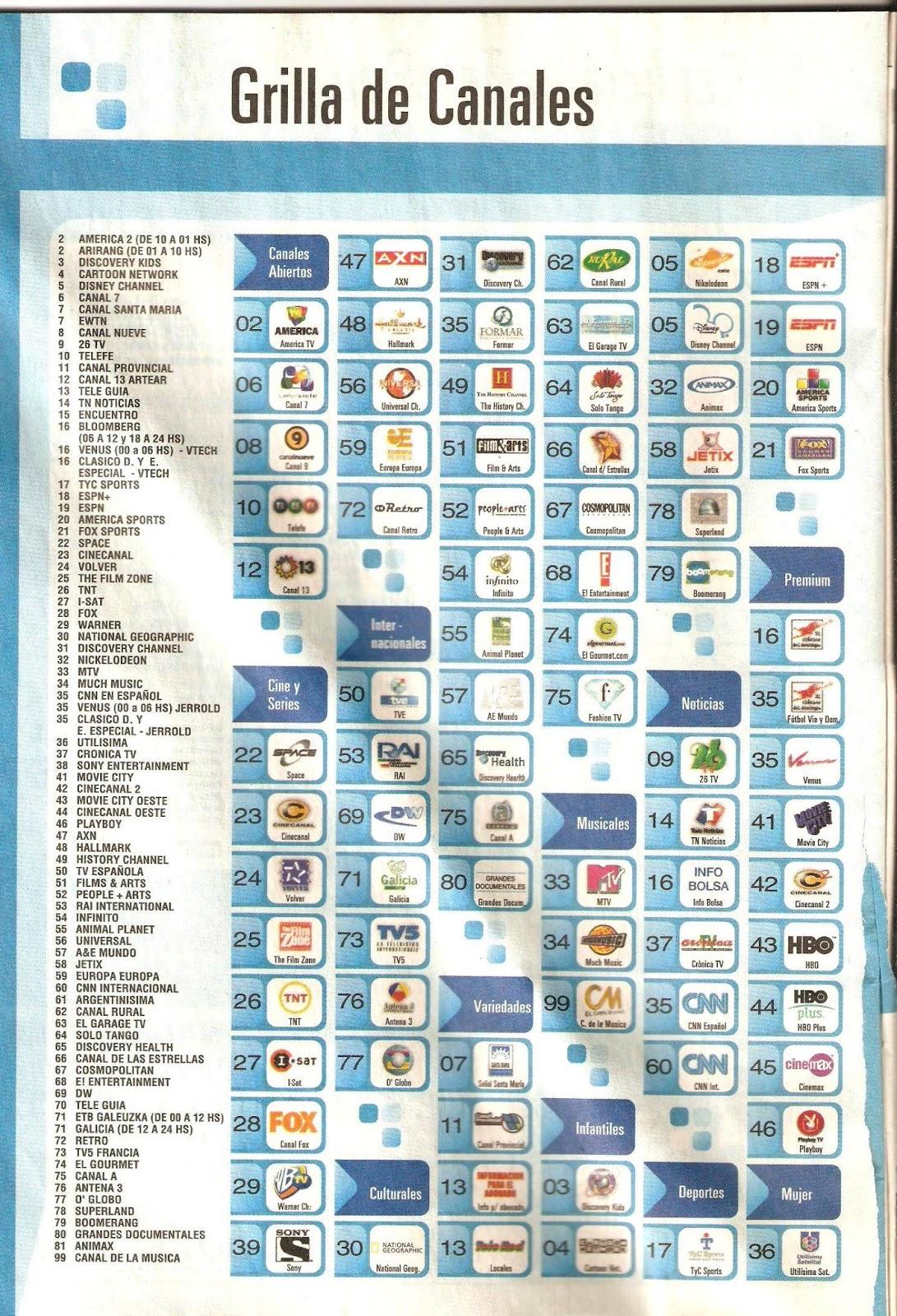 grillas de cable y tv guia de canales telered julio 2007