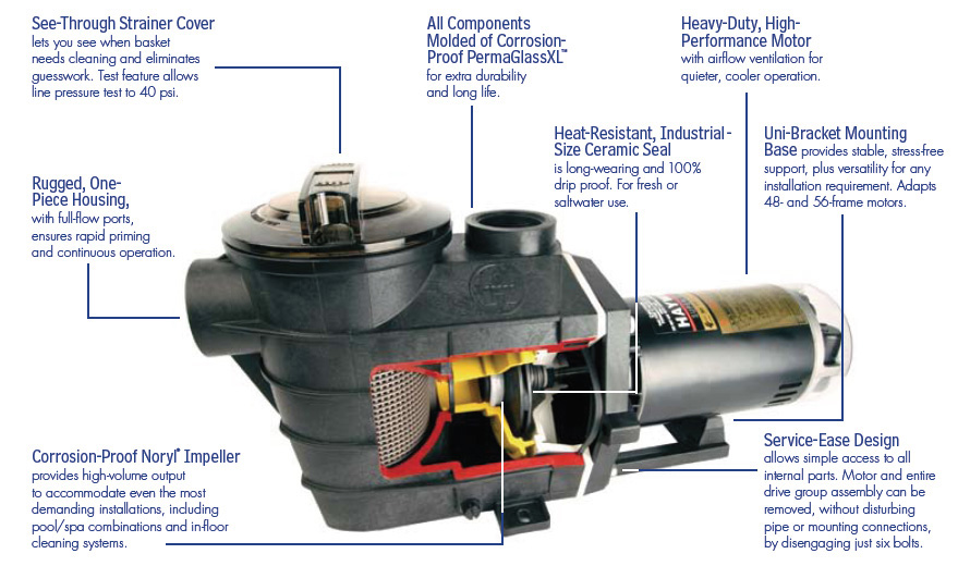 Hayward Pool Pump Reviews