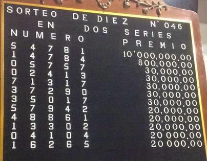 resultado sorteo de loteria nacional: