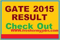 gate results 2015+gate 2015+gate 2015 results