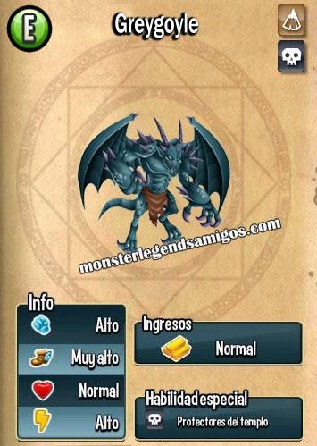 imagen de las caracteristicas del monstruo greygoyle