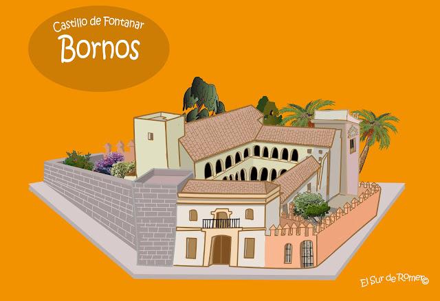 """<img src=""""Castillo de Fontanar.jpg"""" alt=""""dibujos de Bornos,Cádiz""""/>"""
