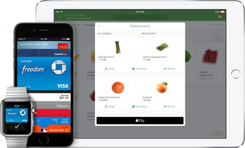 Apple Pay sur différents appareils