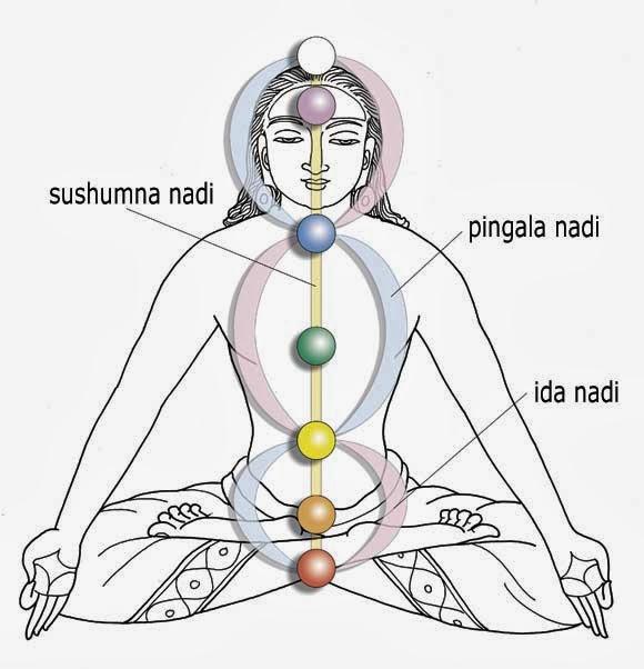 Tibetan Lama-LOBSANG RAMPA-hinuism