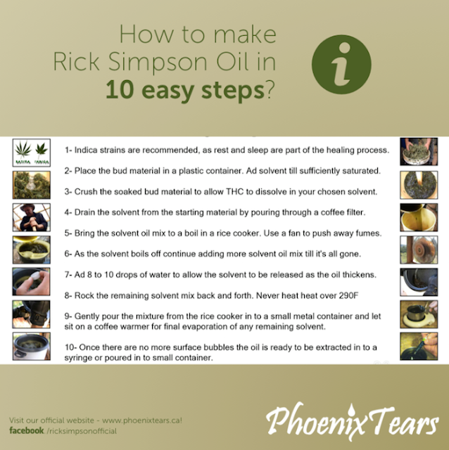 Phoenix Tears: The Cancer Cure the Government Doesn't Want You to Know About  Hemp%2Boil