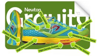 NewtonGravity2012.G