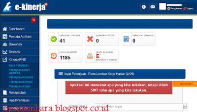 Aplikasi e-Kinerja Menggunakan PHP dan MySql PNS Wajib Mengisi