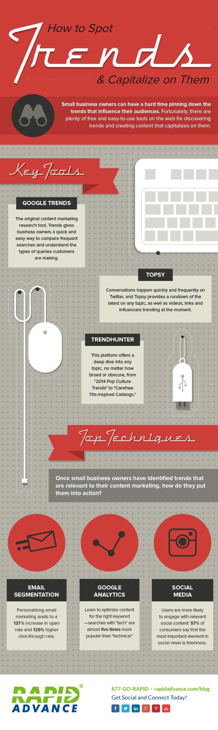Learn How To Spot New Trends On Internet and Social Media - #infographic