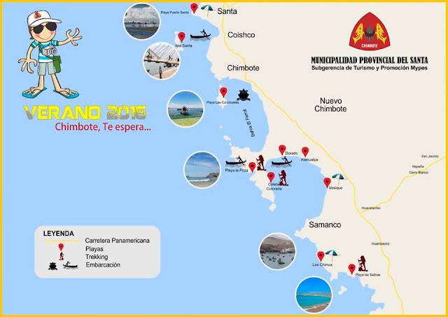 Circuito de Playas de Chimbote
