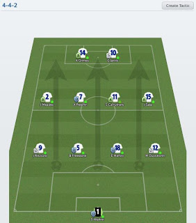 Football Manager 2011 4-4-2 Formation