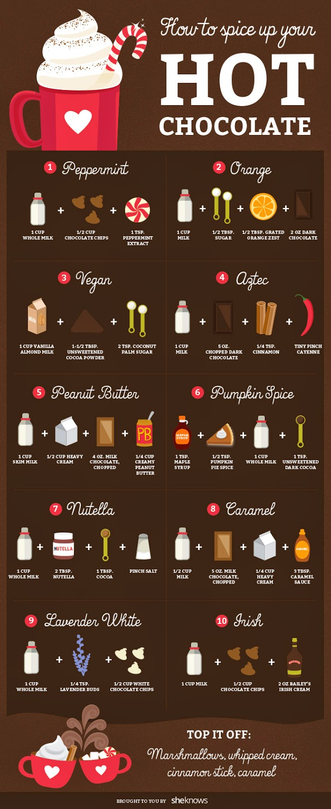how ti spice your hot chocolate