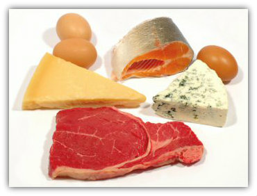 WELCOME TO MY BLOG !!!!: FUngsi Protein,protein Nabati ...