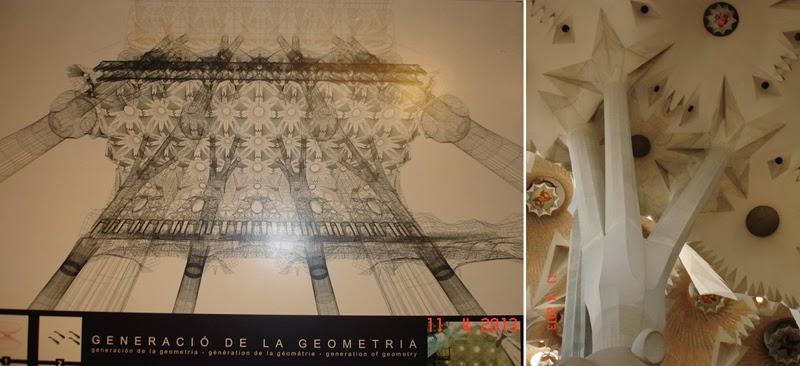 inspiratia naturala a lui Antoni Gaudi