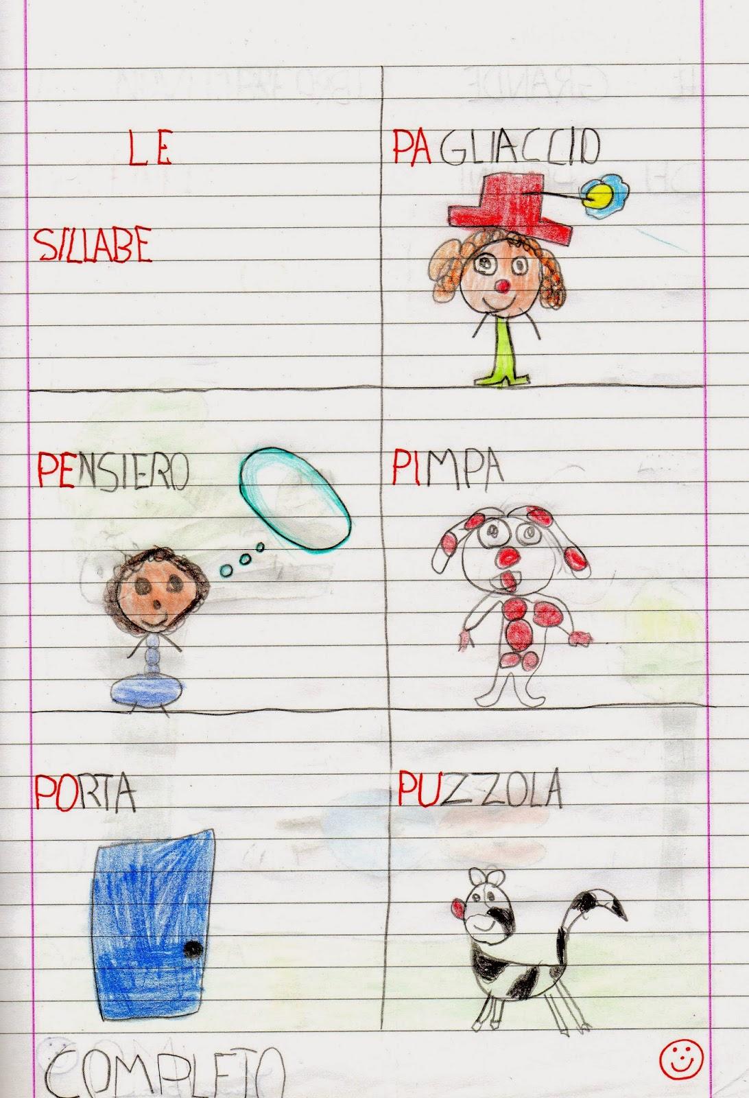 Apedario vocali sillabe parole e primo dettato for Parole con scu per bambini