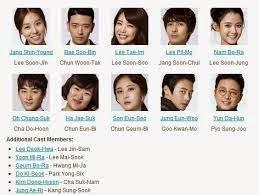 Sinopsis Drama Korea My Heart twinkle-Twinkle