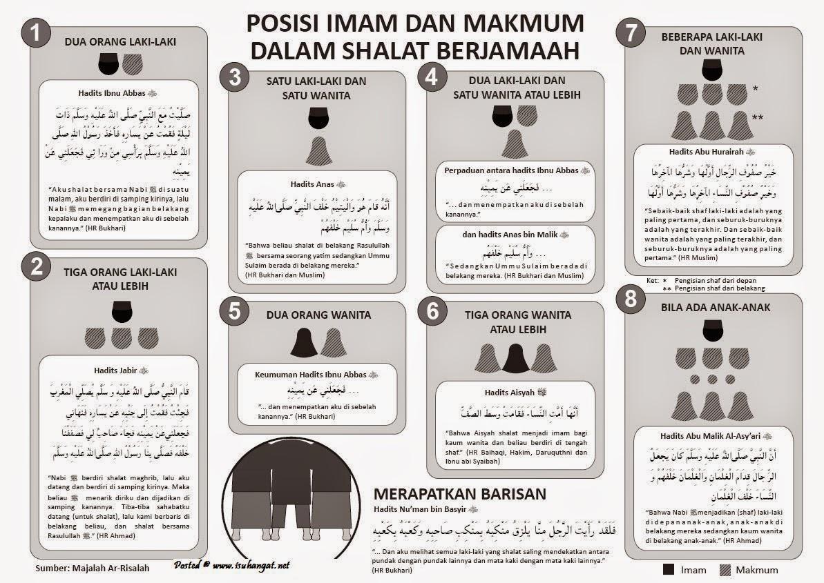 Gambar dari http://azuraahmadnawawi.blogspot.com/