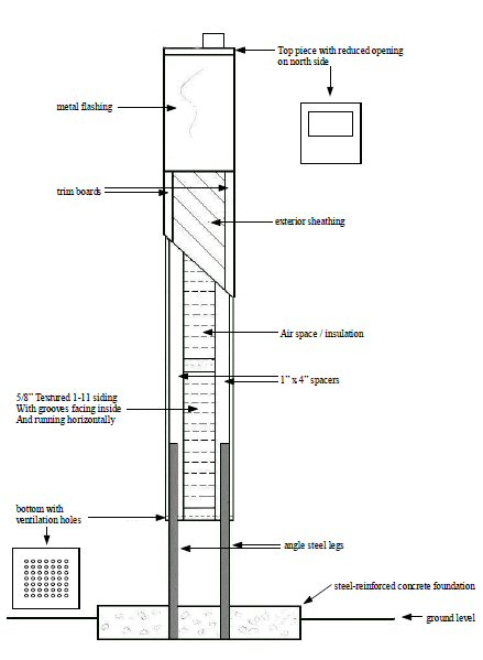 Net results chimney swift tower for Center chimney house plans