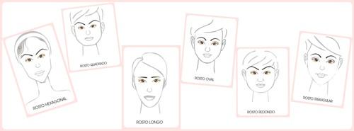 Tipos de rostos