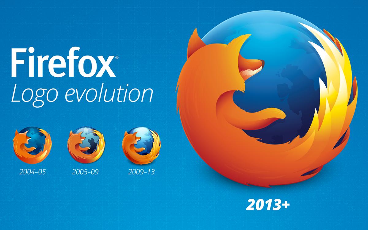 Metro-versie Firefox voor Windows 8 weer uitgesteld