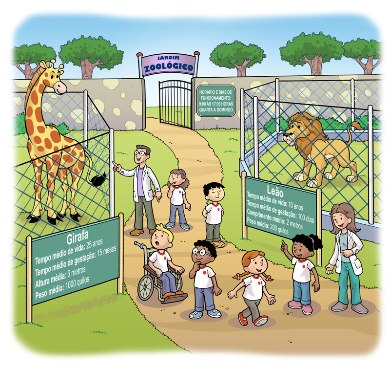 decorar jardim jogos : jogos de decorar jardim zoologico ? Doitri.com